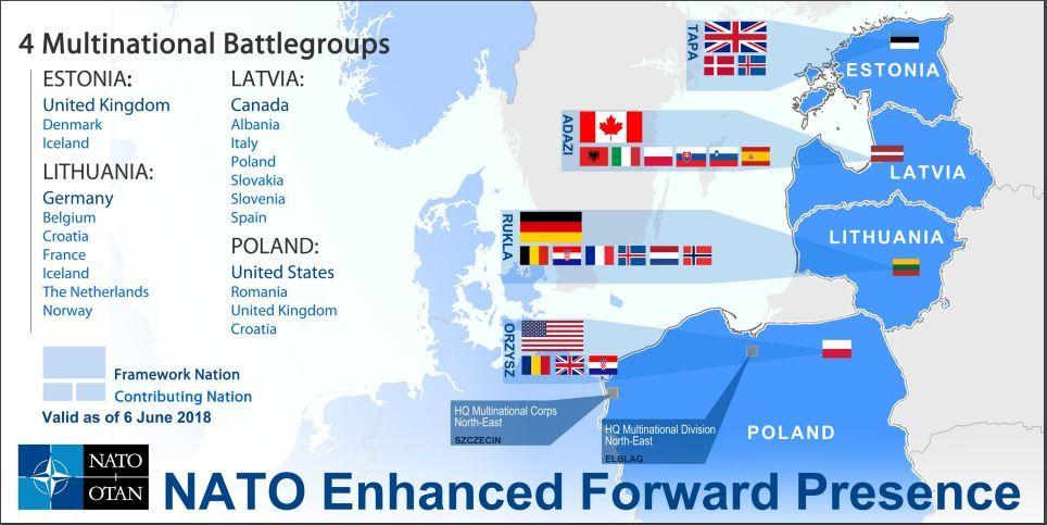 NATOEnhancedForwardPresence