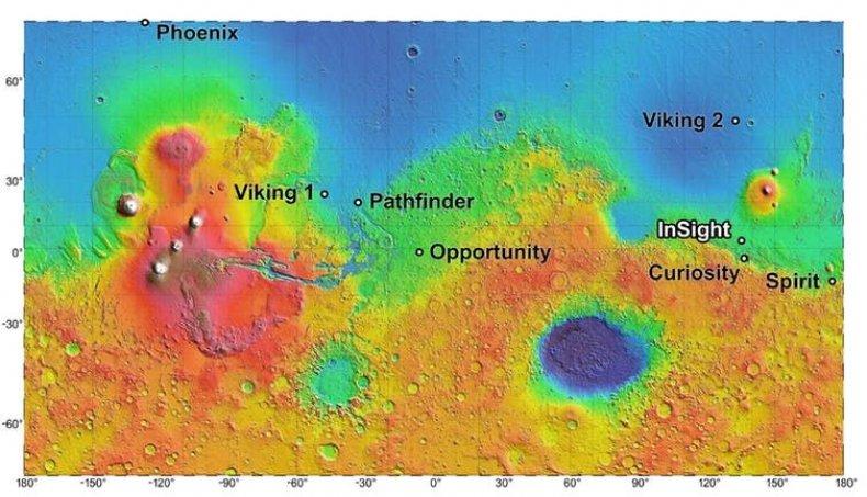 7_26_Mars Landers