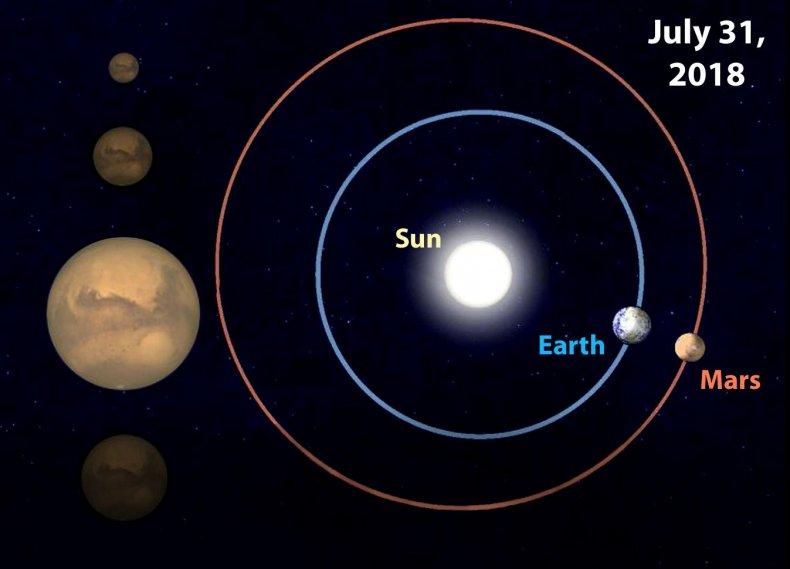 7_27_Mars Earth