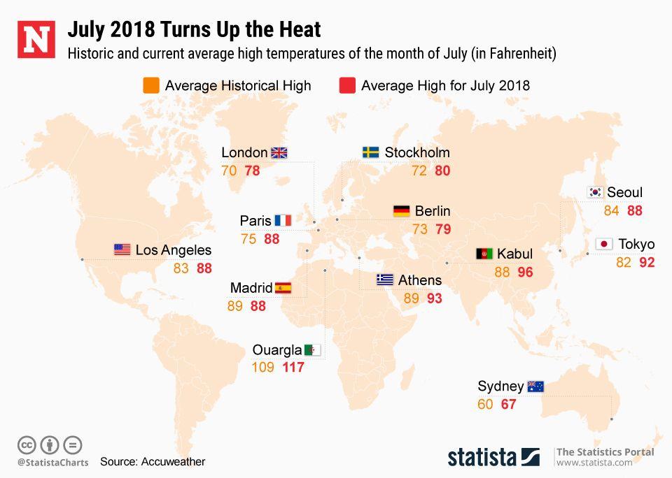 20180730_Heat_Wave_Newsweek