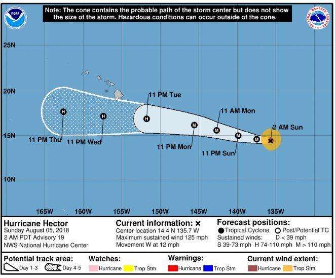 Hurricane Hector Path Sunday