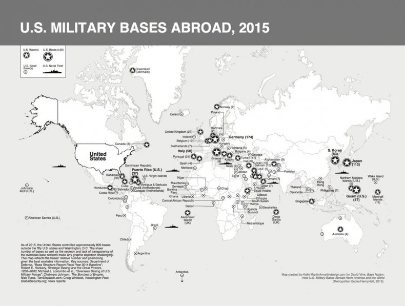 USMilitaryBases