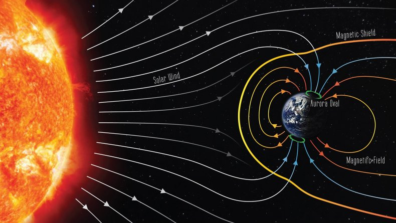 8_17_Solar wind normal polarity