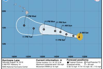 Hurricane Lane Path