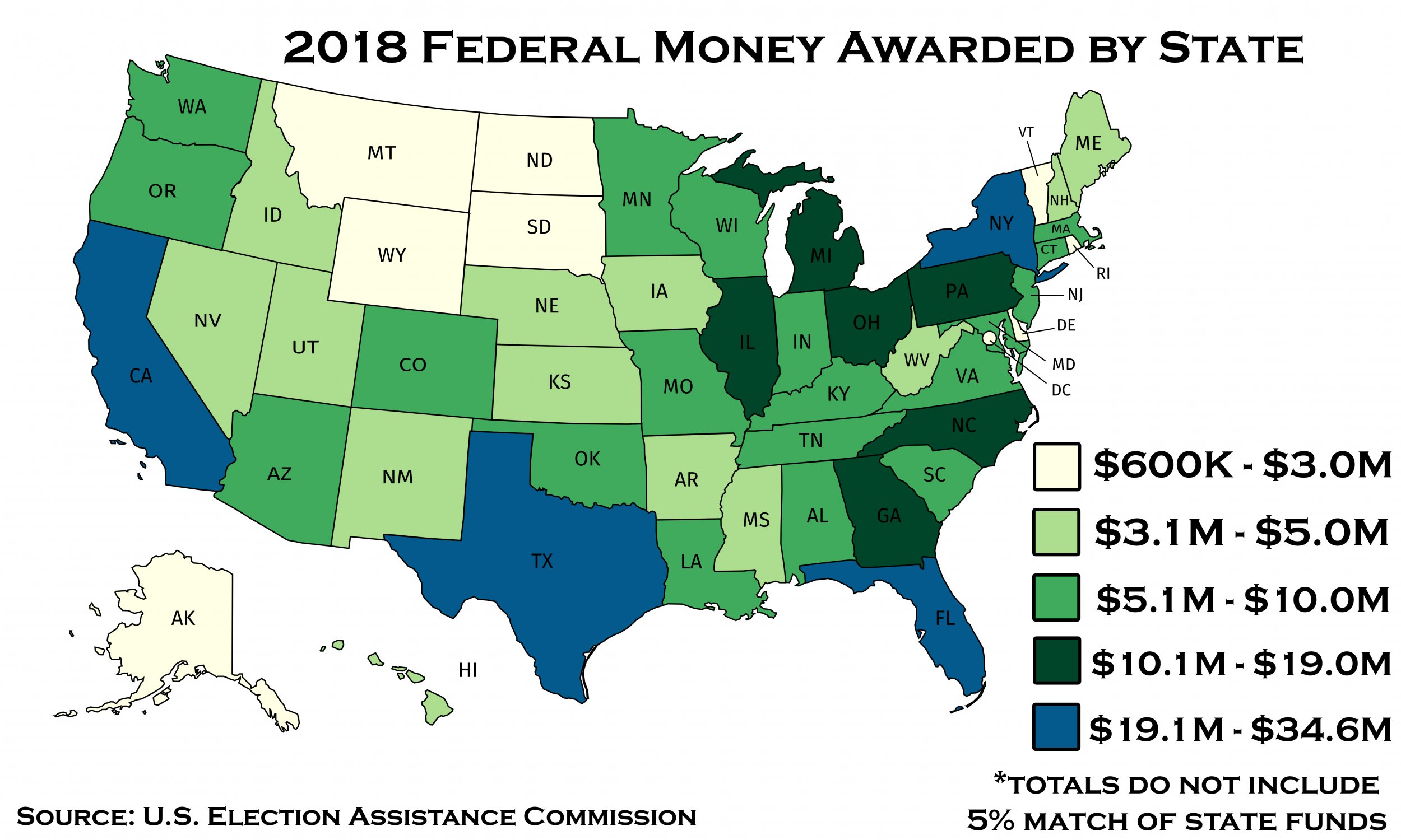 Federal Monday Awarded By State