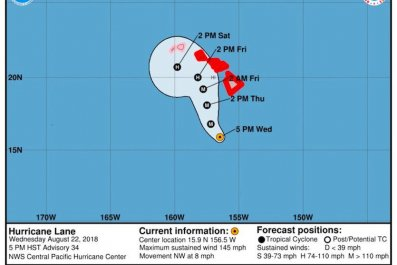Hurricane Lane Path