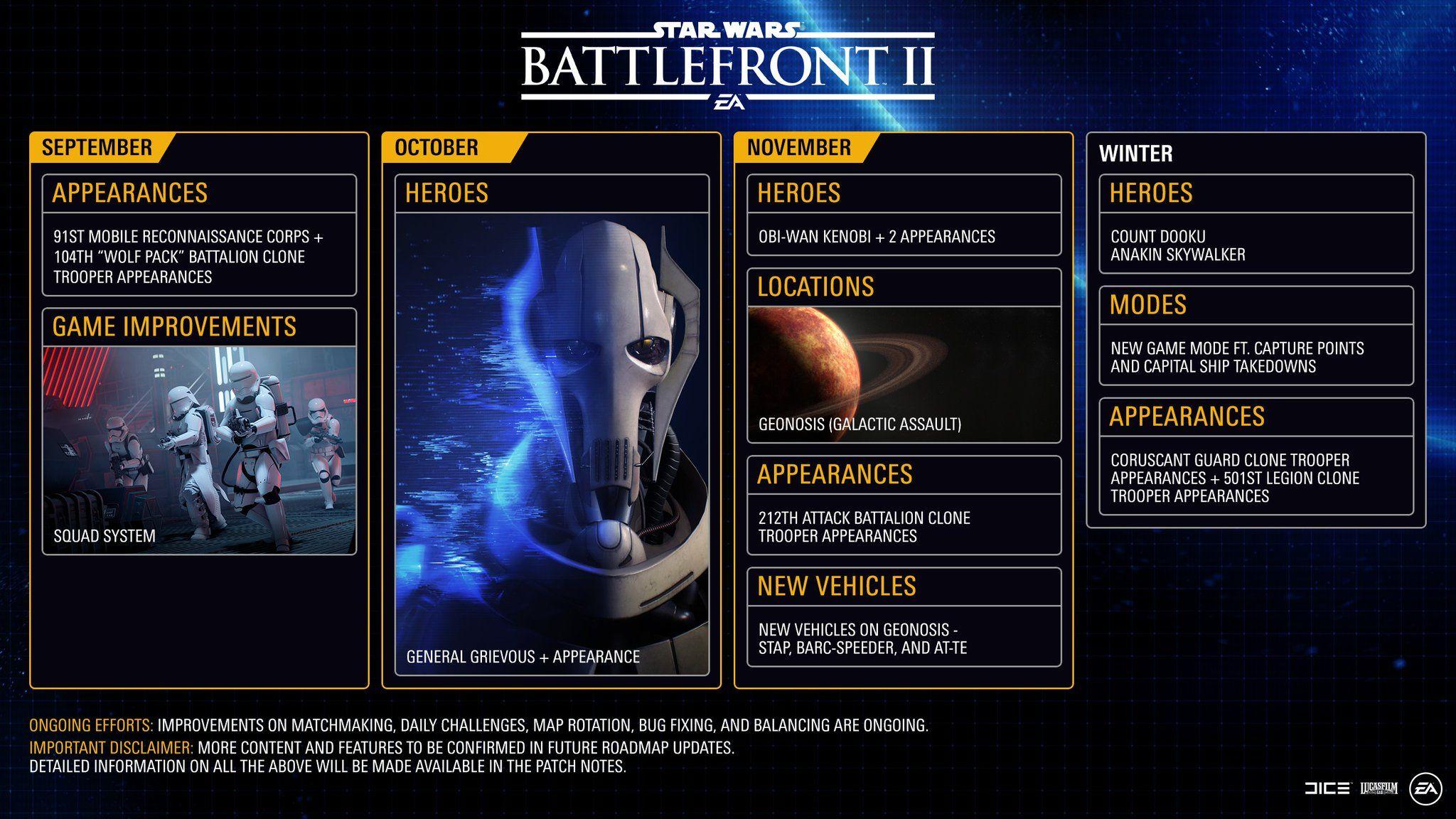 Star Wars Battlefront 2' Roadmap Update Details Clone Wars Hero Releases