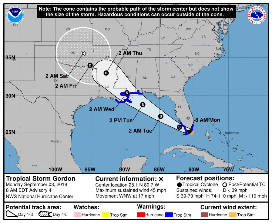 Tropical Storm Gordon Path Update Brown Ocean Phenomena Possible
