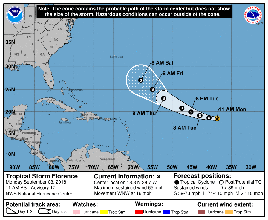 Tropical Storm Florence Could Become Hurricane Threaten U S East Coast Though Uncertainty Remains