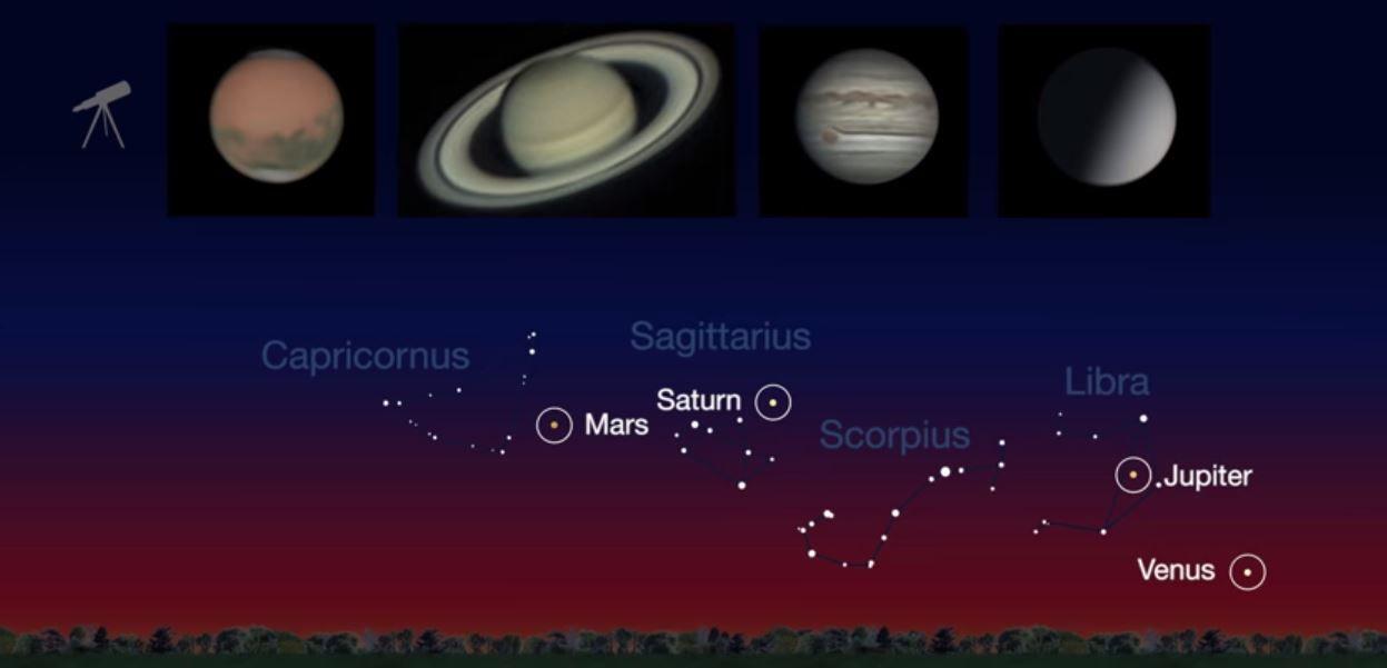 Venus, Jupiter, Saturn and Mars Visible This Month: Here's