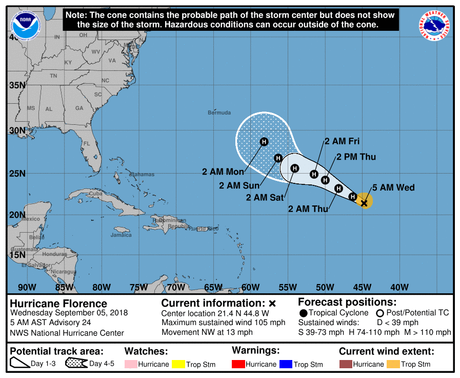 Hurricane Florence Track Shifts To Left Could Impact U S East Coast Next Week