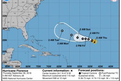 Hurricane Florence 2018 Path
