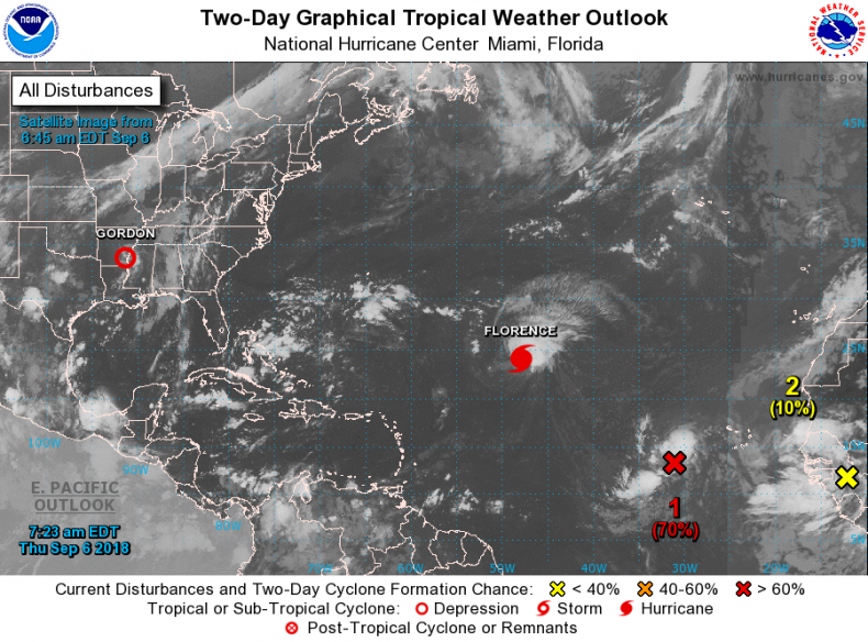 florence and forming depression