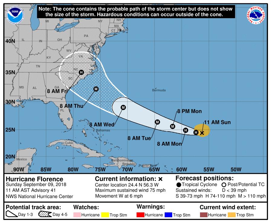 Hurricane Florence Path Sunday