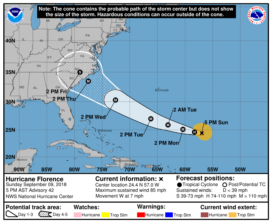 Hurricane Florence Path Sunday 5 p.m.
