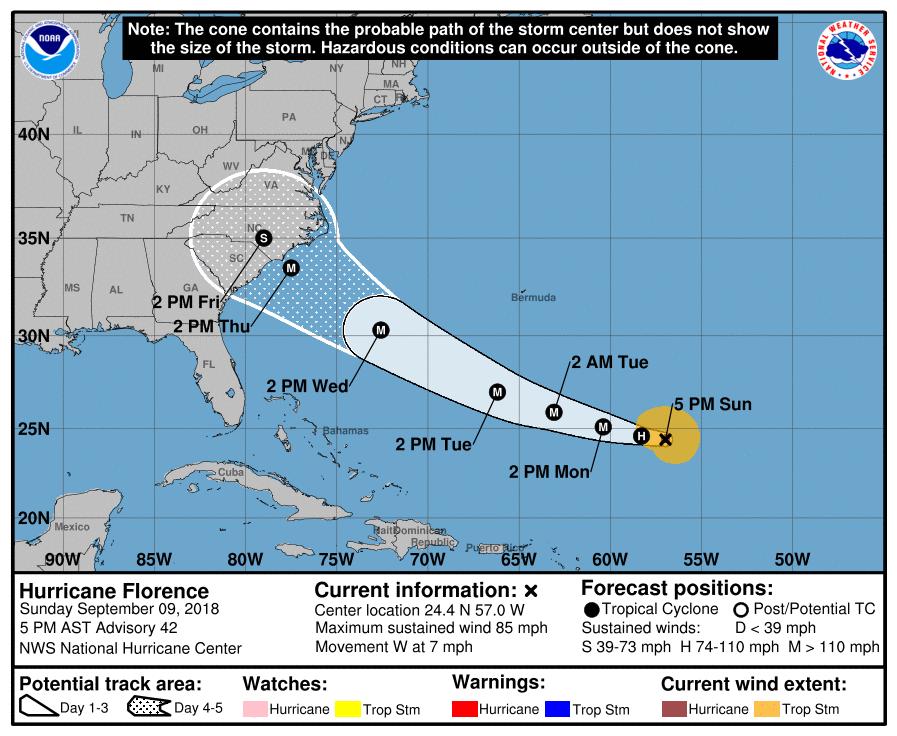 hurricane florence tracker - photo #44