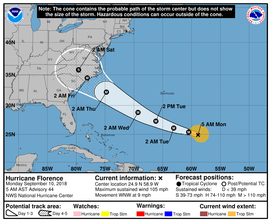 Hurricane Florence Monday Morning