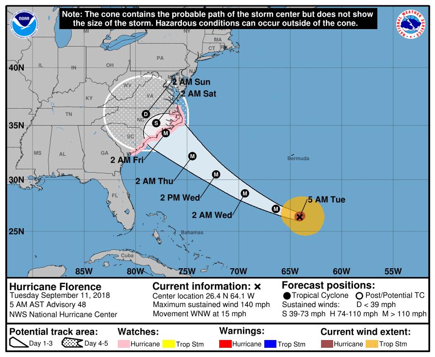 Hurricane Florence Path Tracker Update Tuesday Latest Models Show Major Hurricane Headed For Carolinas Virginia Noaa