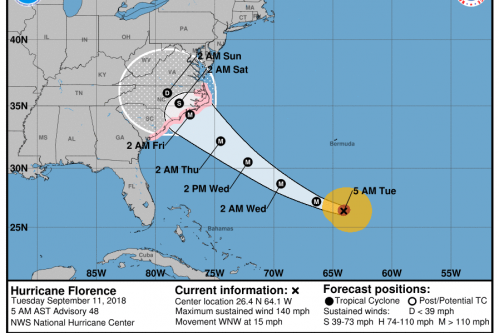 Hurricane Florence: Airlines Waiving Change Fees, Canceling