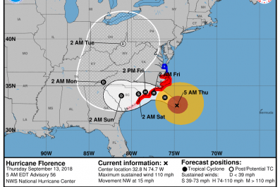 Hurricane Florence Path, Track