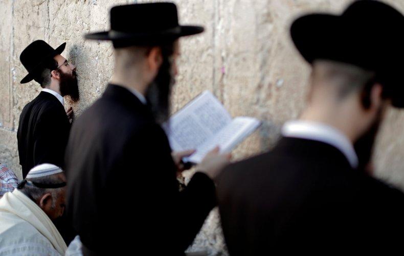 yom kippur when does it start, end