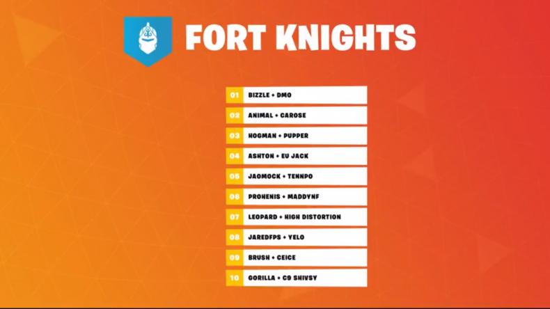 Fortnite NA Fall Skirmish Teams 1