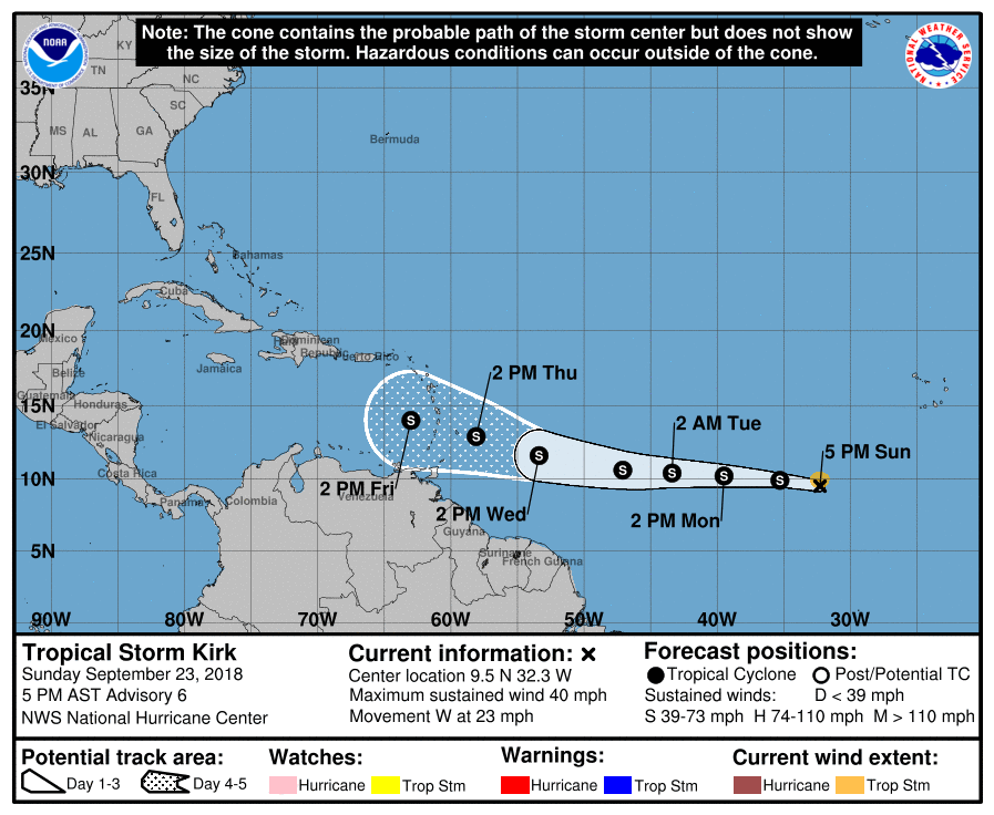 Tropical Storm Kirk path, track
