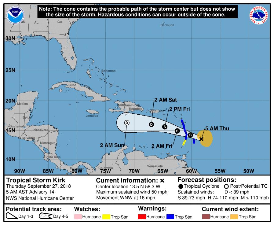 Tropical Storm Kirk Path