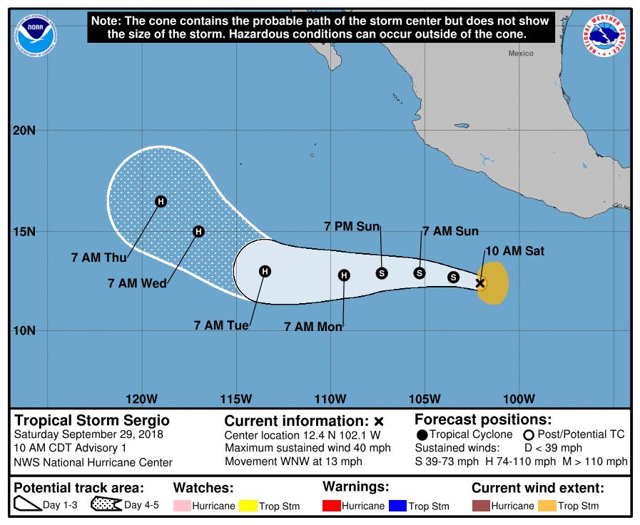 Tropical Storm Sergio Path