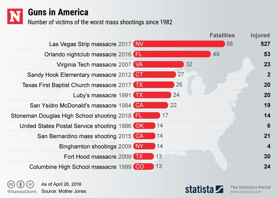 20181001_Guns