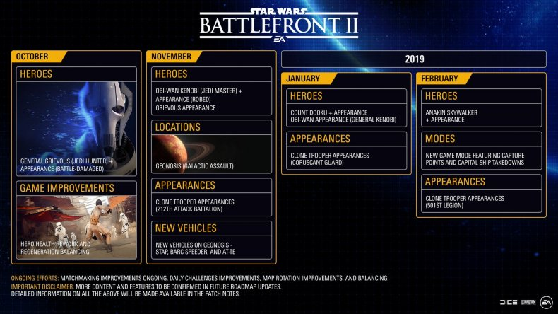 Star wars Battlefront 2 Roadmap 10-2