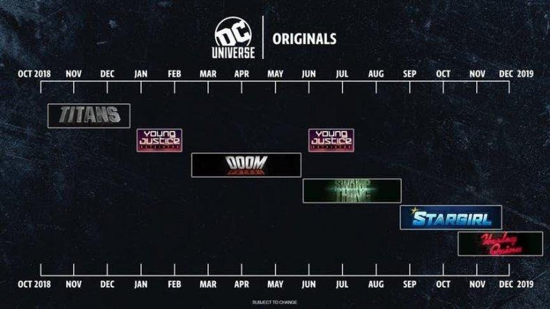 dc universe release schedule