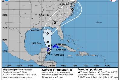Hurricane Michael Path Sunday