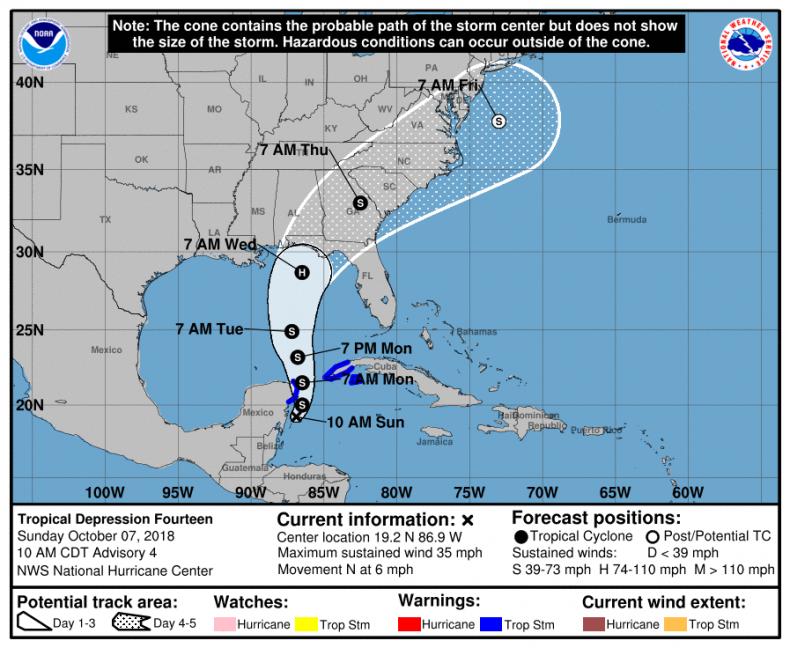 Hurricane Michael Path 2018