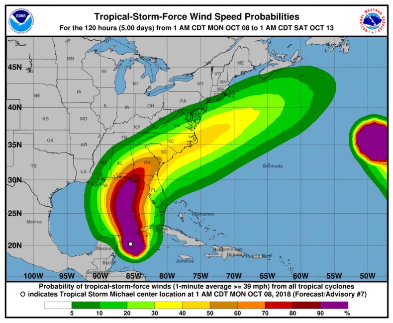 tropical storm michael hurricane