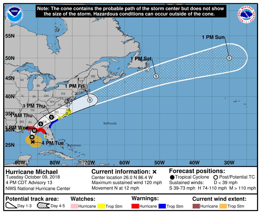 Hurricane Michael Path Tuesday P.M.