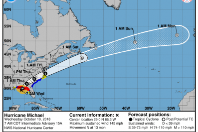 Hurricane Michael Path Wednesday A.M.