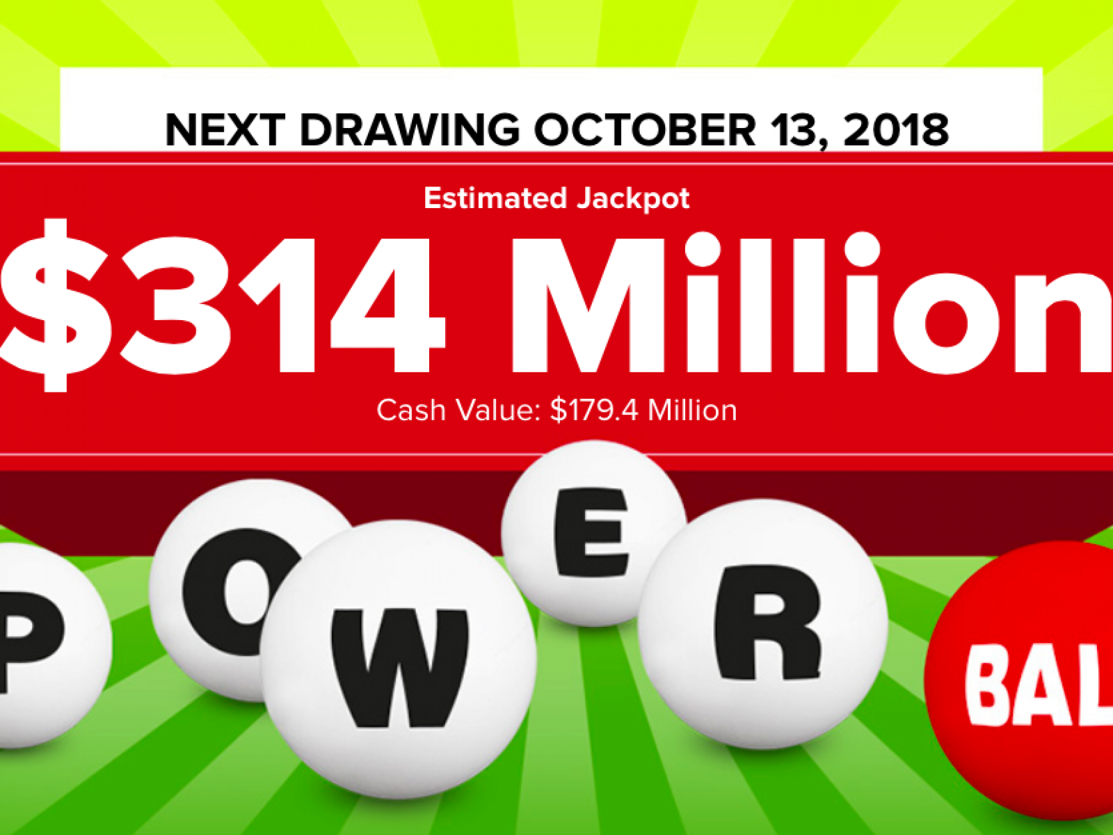 Powerball Results Today, Numbers Live Update for 10/13/18