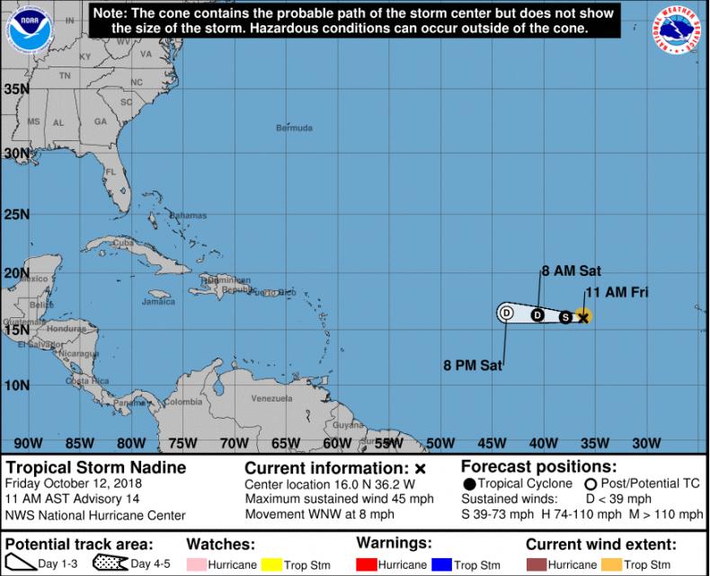 Tropical Storm Nadine Track