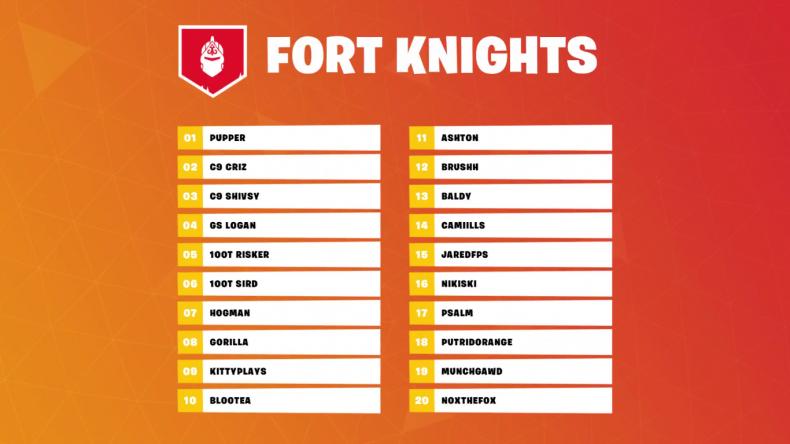 Fornite Fall Skirmish 4 Fort Knights NA