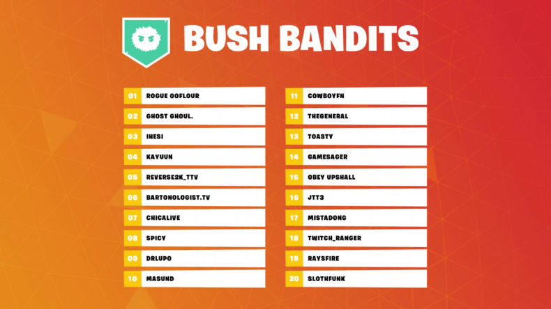 Fornite Fall Skirmish 4 Bush Bandits NA