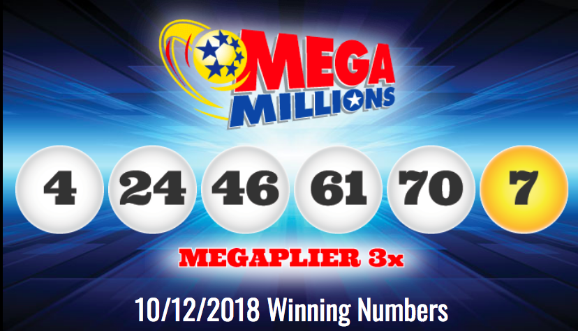 Mega Millions 10/12/18 Drawing