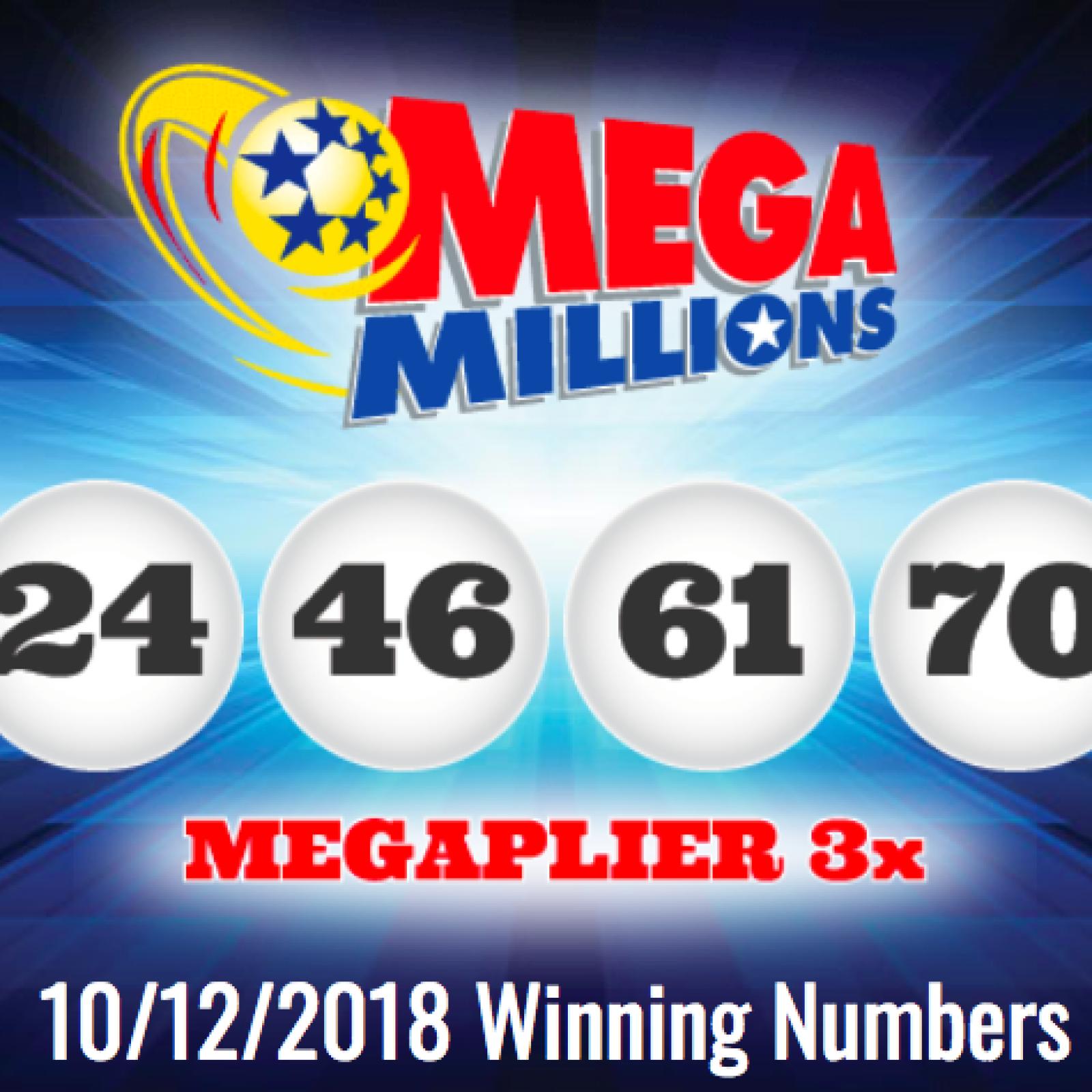 Feel Like a Winner? Mega Millions Jackpot Grows to $648
