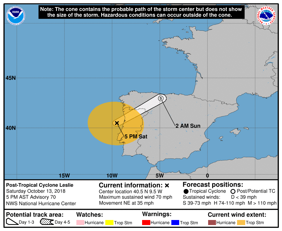 Hurricane Leslie Path Portugal, Spain
