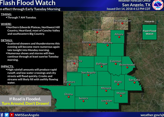 Junction Texas Flood