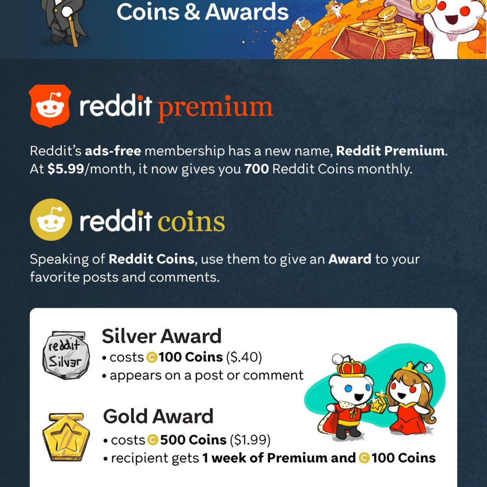 Reddit Gold Update: How to Give and Get New Silver and