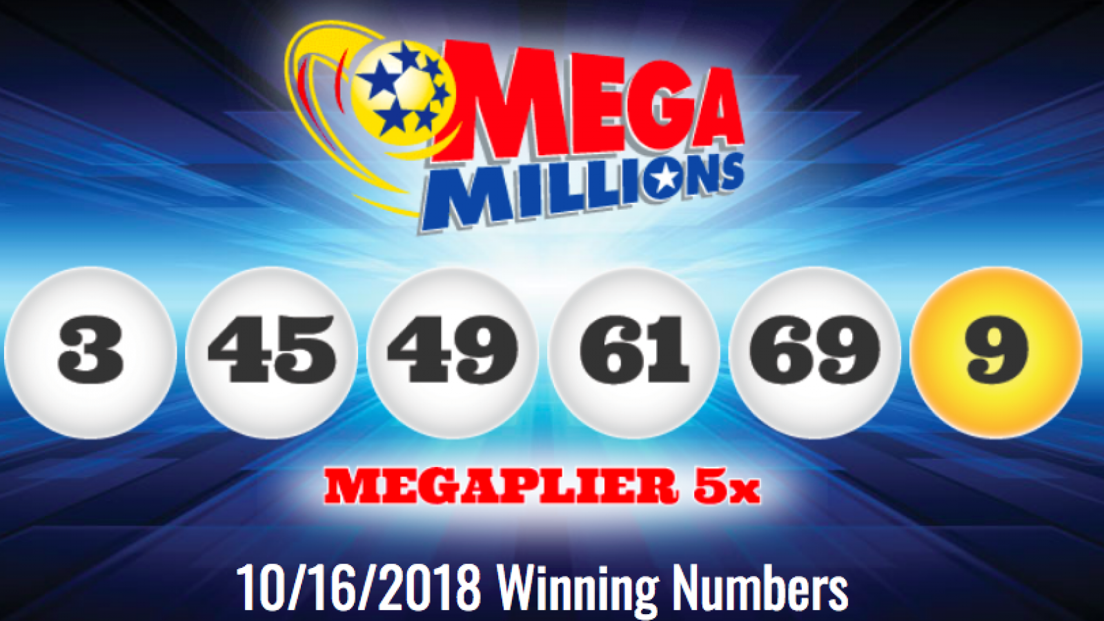 Mega Millions Numbers for 10/23/18: Live Results for $1 6 Billion