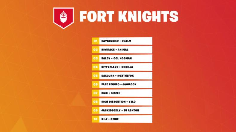 Fortnite Fall Skirmish 5 Fort Knights NA