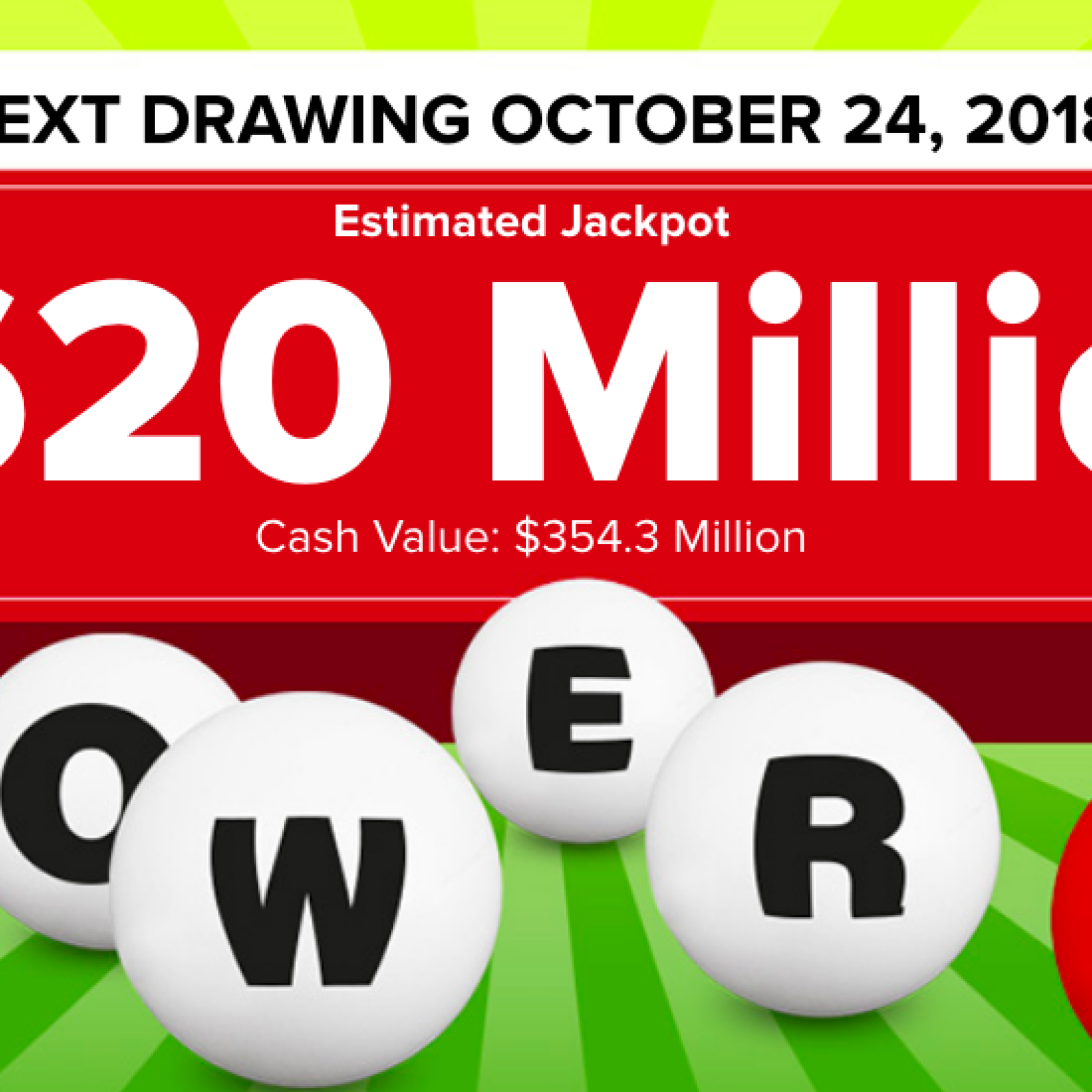 Powerball Jackpot Numbers Results For 10 20 18 Did Anyone Win The