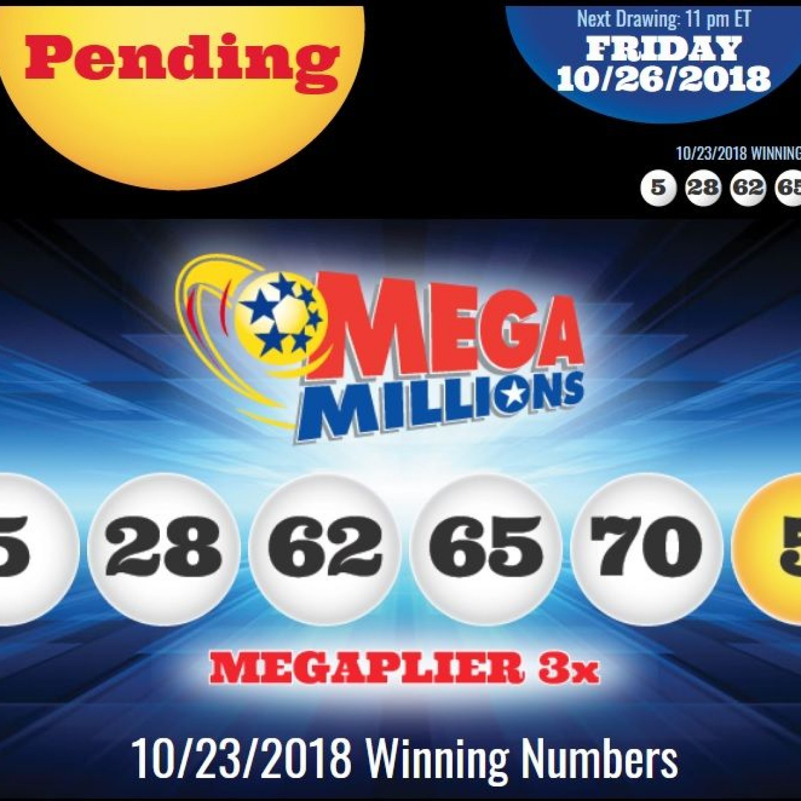 Who Won Mega Millions Tuesday Last Night South Carolina Ticket Matches All Six Numbers For Massive Jackpot